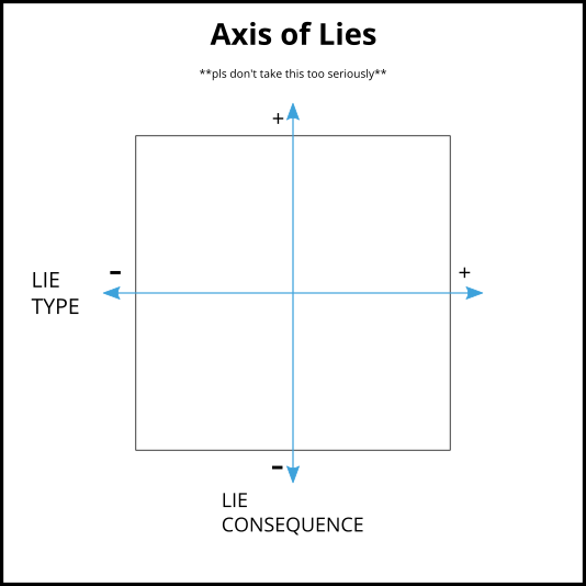 Axis of Lies Image